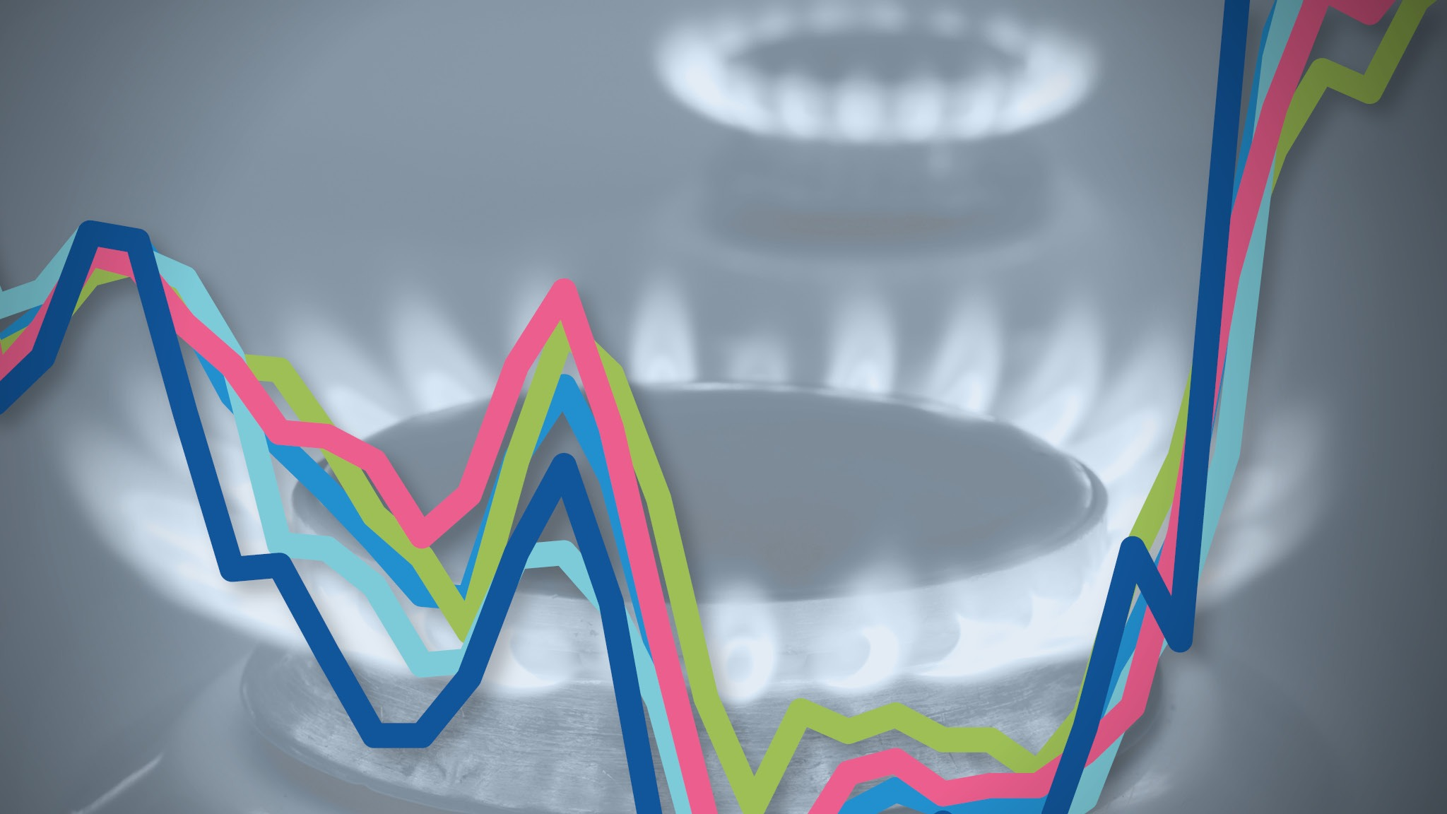 Energy Prices rising
